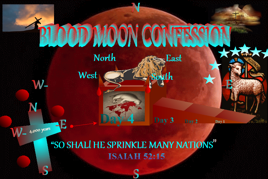 Prophetic Moon In Biblical Symbolism Revealed Mysteries Of The