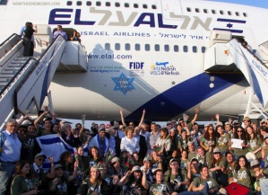 Jews Making Aliyah- Return, PDI
