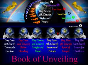 Revelation Churches Mystery