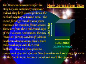 New Jerusalem Is Clearly Spiritual For Teaching