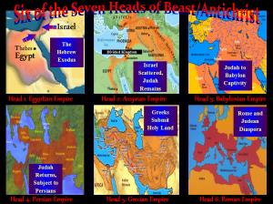 plight of israel