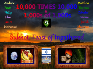 Sukkot, Feast of Tabernacles, IM