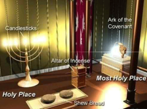 Holy Place and Ark of Covenant In Most Holy