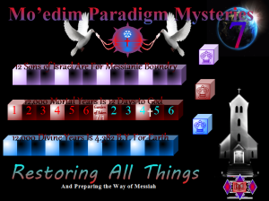 final moedim paradigm mysteries