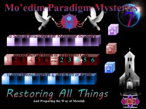 final moedim paradigm mysteries